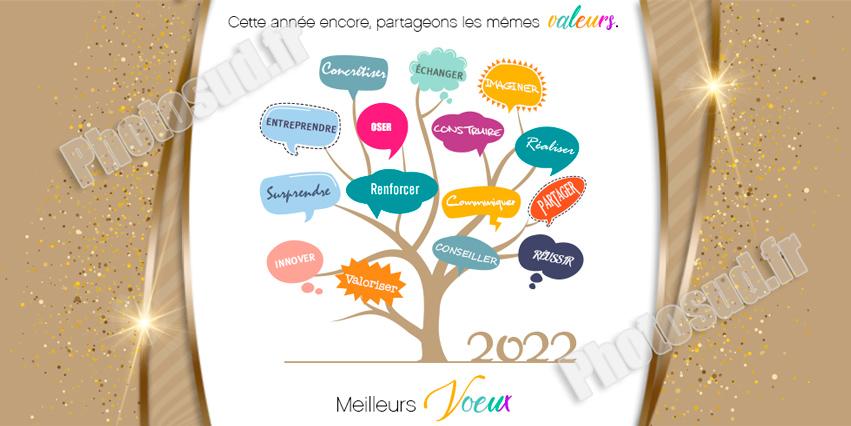 Post r�seaux sociaux C2230